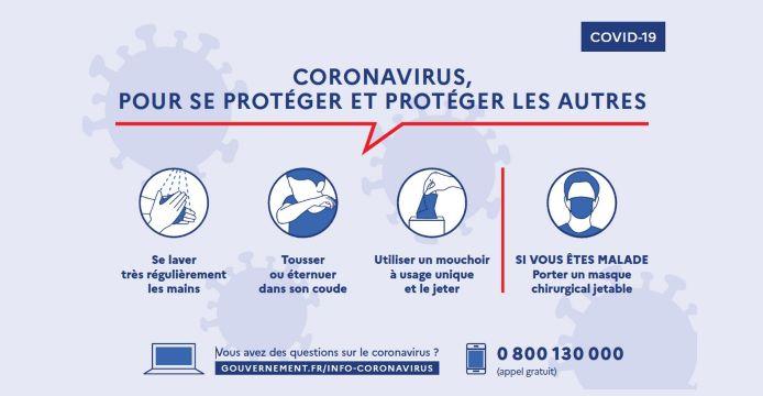 INFOS ECOLE - CORONAVIRUS